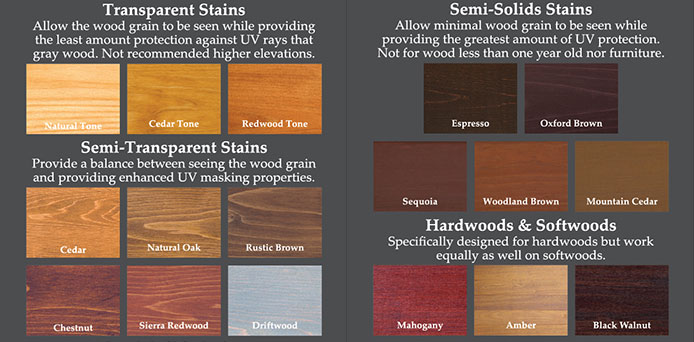 Armstrong Clark Wood Stain Color Chart
